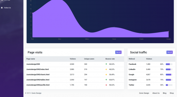 Zonic Design Dashboard - Preview Image